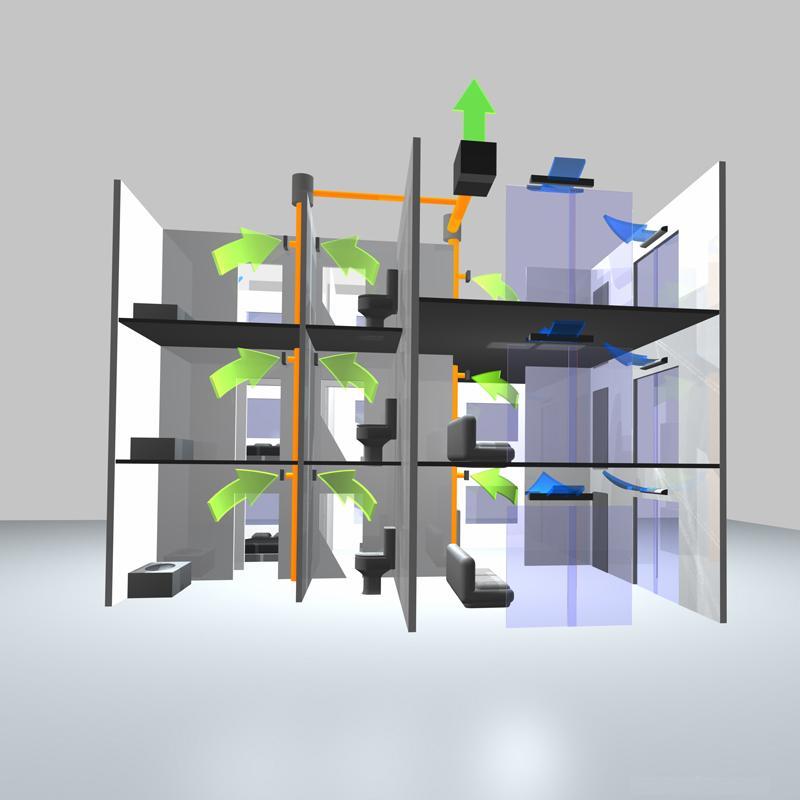 Системы вентиляции с технологией AERECO