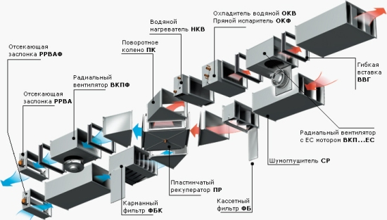 ВЕНТИЛЯЦИЯ ОФИСА. Наборная система с рекуператором