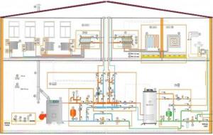 Монтаж отопления. Изготовление проекта системы отопления