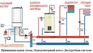 Отопление загородного дома. Принципиальная схема.
